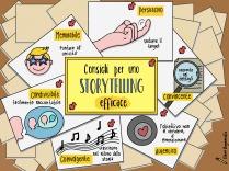 Gli ingredienti per un buon storytelling
