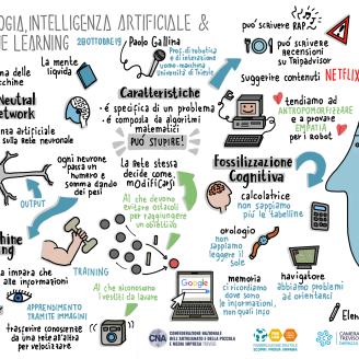 """Diremo """"per piacere"""" ai robot per chiedergli di fare qualcosa? Il fatto è che più ci somigliano e più proviamo empatia per loro. Il Prof. Paolo Gallina ha aperto il ciclo di incontri dedicati all'Intelligenza Artificiale spiegandoci come funziona il machine learning, che effetto ha la tecnologia sul nostro cervello e gli enormi progressi dell' AI."""