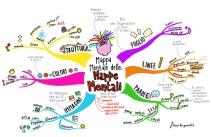 Mappa mentale delle mappe mentali