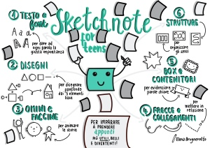 Sketchnote for teens
